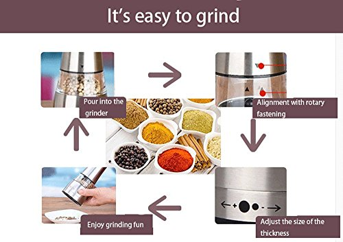 Pepper Grinder BEBEGO Aggreko Combined with Stainless Steel Manual Salt and Pepper Grinder Adjustable Grind Coarseness The New One Is Absolutely Perfect. by BEBEGO (Image #1)