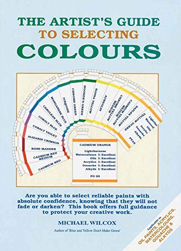Artists Guide to Selecting Colors, for Oils, acrylics, Watercolors, Guache & Alkyds