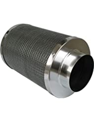 iPower 6 Inch Air Carbon Filter, 16 Inch Length Odor Control ...