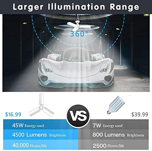 Intpro LED Garage Light, Deformable Garage Ceiling Light ,45W 4500LM E26/E27 Super Bright Bulb,6500K Daylight High Bay Light Lamp with 3 Adjustable Panels,Utility Shop Light