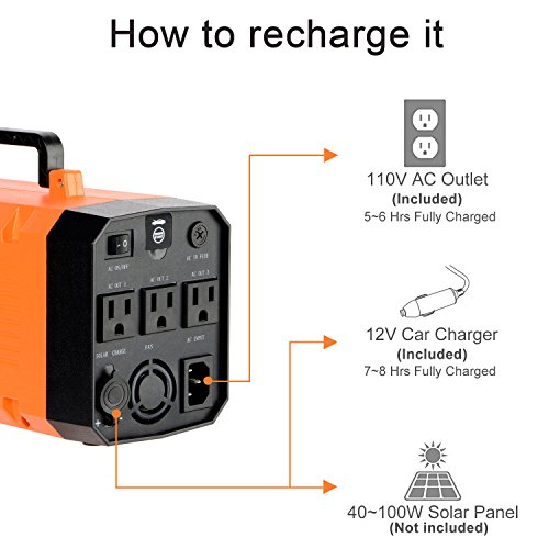 346WH Portable UPS Battery Backup Generator,Rechargeable Power Source Inverter with 110V/500W AC Outlet,12V Car,USB Output,Car Jump Starter for Camping -Orange by CHAFON (Image #5)