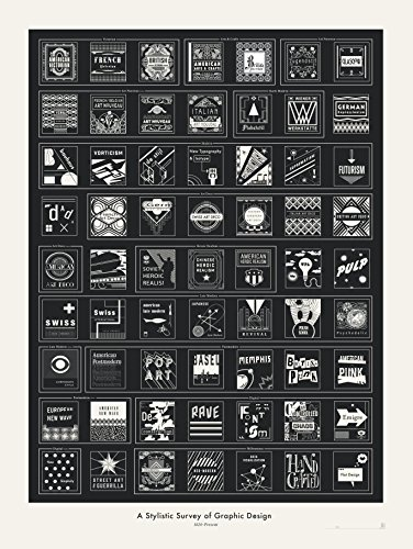 Pop Chart Lab P2-GraphicDesign Stylistic Survey of Graphic Design Poster Print, 18