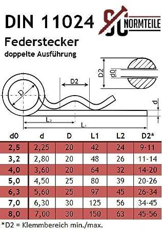 DIN 11024 - /ähnl Federstecker doppelt SC11024 7 x 125 mm - Federsplint//Federvorstecker aus Edelstahl A2 V2A 2 St/ück SC-Normteile