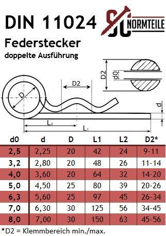 Edelstahl A2 5 St/ück Federstecker doppelt D= 7 x 125 mm