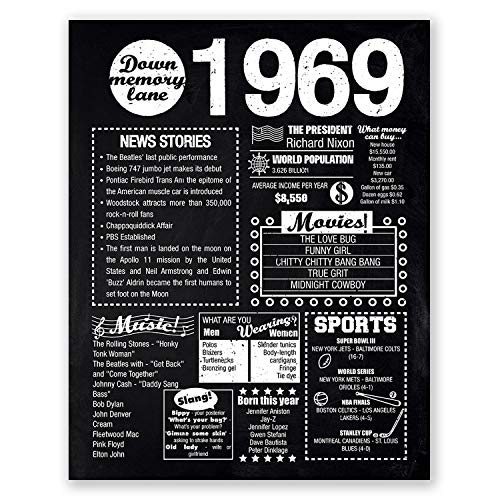 11x14 1969 Birthday Gift // Back in 1969 Black and White Poster // 50th Birthday Gift // 50th Party Decoration // 50th Birthday Sign // Born in 1969 -