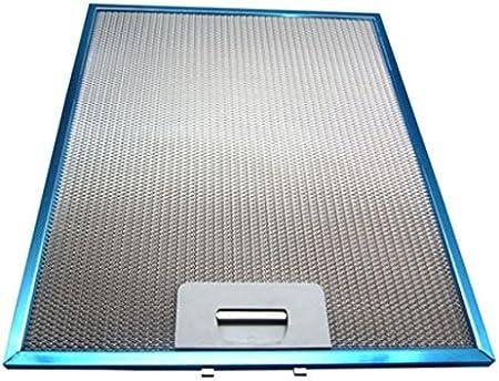 REPUESTOELECTRO Filtro METALICO Campana TEKA DT 90 VR01-28,2cm X 34cm: Amazon.es: Hogar