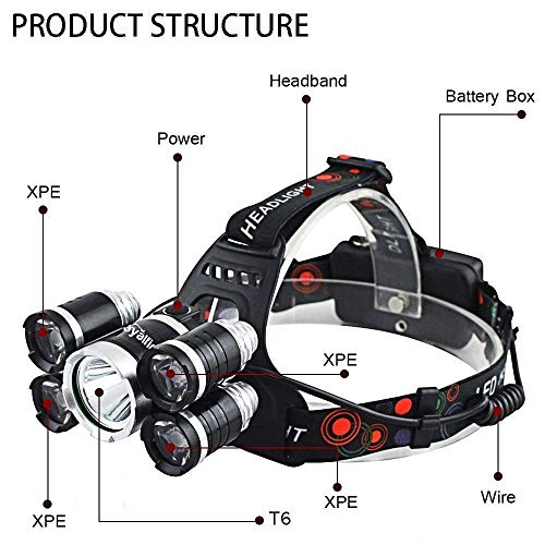 Headlamp 50000LM LED XM-L T6 4 mode Headlight Flashlight head Torch + 2x battery by Mont Pele (Image #2)