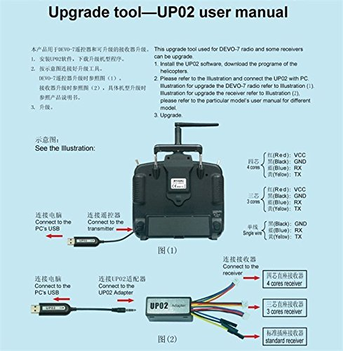 Walkera G400 UP02 Firmware Upgrade Tool    Adapter - FAST FREE SHIPPING FROM Orlando, Florida USA! 34f747