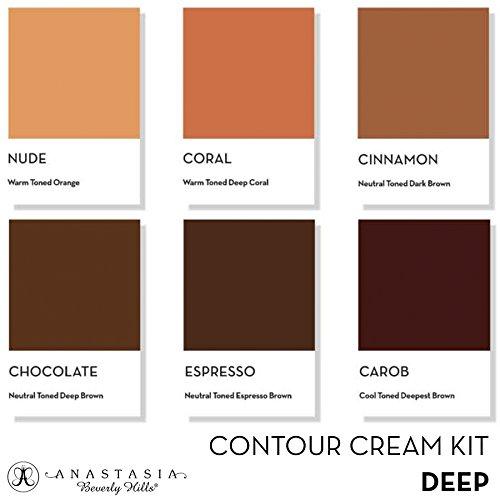 Contour Cream Kit