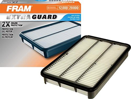 ard Round Plastisol Air Filter ()