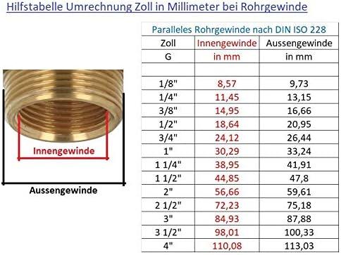 MEGA Druckmanometer 0-2,5 bar 1//4 Zoll Anschluss nach Hinten Axial /Ø 50 mm