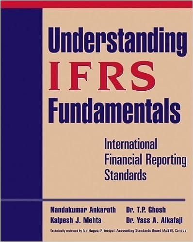 Understanding IFRS Fundamentals: International Financial Reporting Standards by Nandakumar Ankarath (2010-05-24)