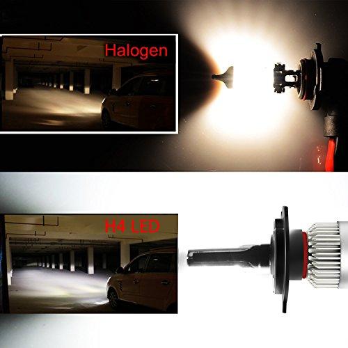 Automotive LED Headlight Bulbs Conversion Kits