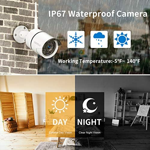 【8CH Expandable.Audio】 Security Camera System Wireless Outdoor, 8 Channel 1080P NVR with 1TB Hard Drive, 4Pcs 1080P CCTV Cameras for Home,OHWOAI Surveillance Video Security System,Outdoor IP Cameras 51iV HudLUL
