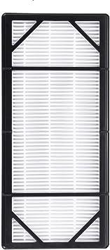 Kungfu Mall Filtro purificador de aire HEPA de repuesto para Honeywell HPA 245 249 blanco y negro: Amazon.es: Bricolaje y herramientas