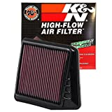 K&N 33-2430 High Performance Replacement Air Filter