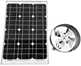 12 volt solar panel and fan - Amtrak Solar's Powerful 40-Watt Galvanized Steel Solar Attic Fan Quietly Cools your House Ventilates your house, garage or RV and protects against moisture build-up