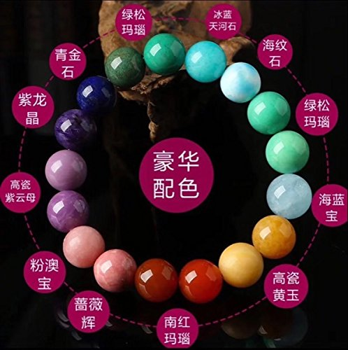 Natural Treasure custom link bracelet 10,12