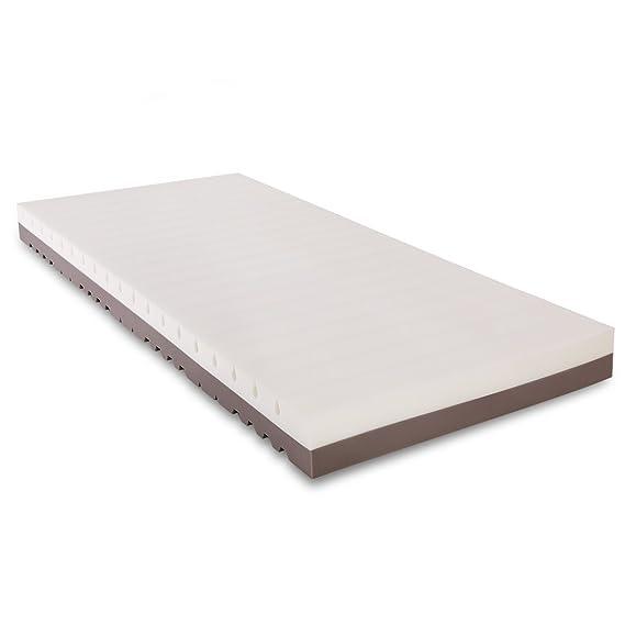 Cr Colchón de Espuma ortopédico, 90 x 190 cm, con Doble Capa y Reversible, Certificado Oeko-Tex® 100: Amazon.es: Hogar