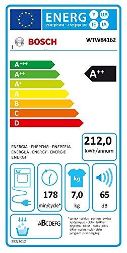 Bosch WTW84162 Warmepumpentrockner A 7 Kg Weiss ActiveAir Technology SelfCleaning Condenser Energieklasse