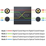 LiNKFOR Optical-to-Coaxial or Coaxial-to-Optical