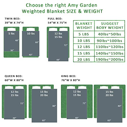 Amy Garden 3.0 More Pockets Heavy Cotton Weighted Blankets for Adults