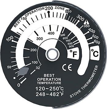 EcoFlow magnético estufa termómetro para Log quemador estufa Ventilador magnético de tubo de chimenea: Amazon.es: Hogar