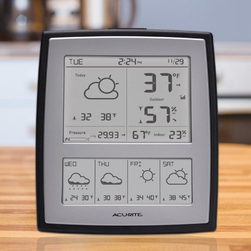 Weather Station Forecast Wireless Sensor