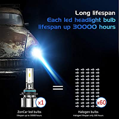 ZonCar 9006 / HB4 Led Headlight Bulbs with Fan, Low Beam/Fog light Halogen Replacement, 2 Pcs/Kit, 12 CSP Chips, 6500K Xenon White Extremely Bright Light 12V: Automotive