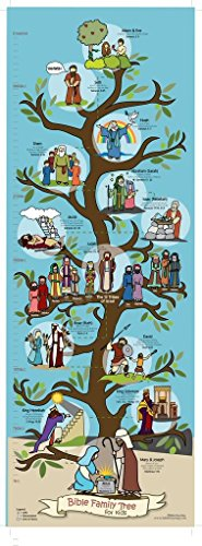 Bible Family Tree & Timeline Poster - Christian History & Art for Home Church Or Sunday Bible School - Unique Fun Gift Idea for Kids Baby Or Youth Birthday Party - Faith Artwork Teaching Gods Word