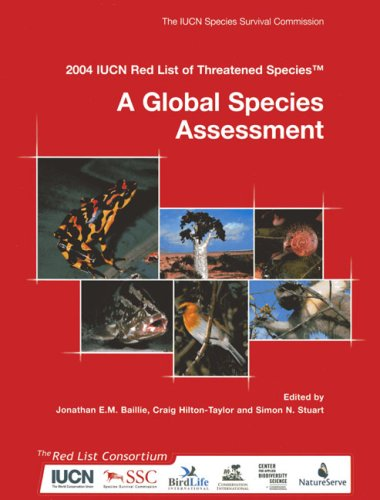 A 2004 IUCN Red list of threatened species: A Global Species Assessment (Occasional Papers)