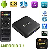 Sawpy TX3 PRO Smart tv box 1GB+8GB Android 7.1 Amlogic Quad core ARM Cortex-A53 with wifi