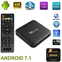 Sawpy TX3 PRO Smart tv box 1GB+8GB Android 7.1 Amlogic Quad core ARM Cortex-A53 with wifi