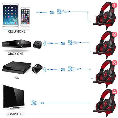 Gaming Headset with Mic and LED Light for Laptop Computer, Cellphone, PS4 and son on, DLAND 3.5mm Wired Noise Isolation Gaming Headphones – Volume Control.(Black and Red)