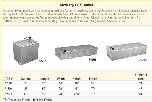 Rds 71804 Rectangular Auxiliary and Transfer Liquid Tank - 37 Gallon Capacity by Rds (Image #1)