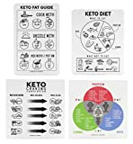 """Keto Diet Magnet Set for """"What to Eat Guide"""" (Set of 4 Reference Magnets); Includes """"Fat Guide"""", """"Cravings"""", """"What to Eat"""" and """"Macros Balancing"""" Cheat Sheets"""