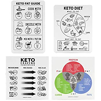 photograph about Keto Cheat Sheet Printable known as : Keto Cheat Sheet Magnets (Fixed of 4); Easy Expert