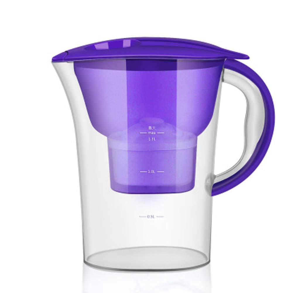 LONGZHENHAO Filtro Acqua caraffa Cartuccia purificatore filtrazione Lanciatore Sistema Dispenser (capacità Totale 2.5 L),Purple Prezzi
