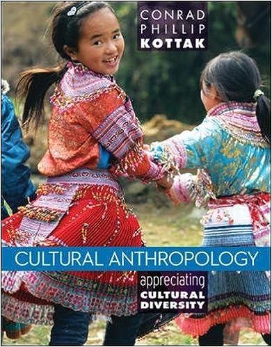 Anthropology Appreciating Human Diversity Pdf