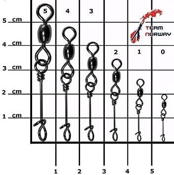 Fast 8 Clip mit Wirbel
