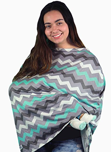 Wobble Baby Nursing Cover and Car seat canopy, for breastfeeding and baby protection, Hypoallergenic and with UV protection, (Grey Paradise Blue) by Wobble Baby (Image #2)