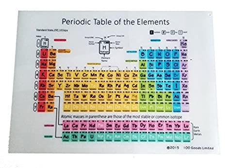 100 Goods Silicone Periodic Table of Elements