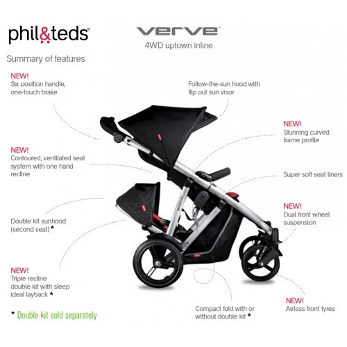 Phil Teds Verve Pushchair Buggy Stroller Black Red Double Kit Raincover