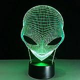 Deruicent 3D Lamp USB Power 7 Colors Amazing Optical Illusion 3D Grow LED Lamp Alien Shapes Children Bedroom Night Glow Light