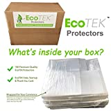 EcoTEK Protectors Compatible with Funko