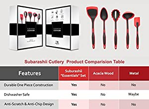 Silicone Kitchen Utensil Set for Non-Stick Cookware | 100% BPA Free | Dishwasher Safe | For High-End Pots & Pans | Spaghetti Server, Ultimate Spatula, Turner Spatula, Serving Spoon, & Deep Ladle
