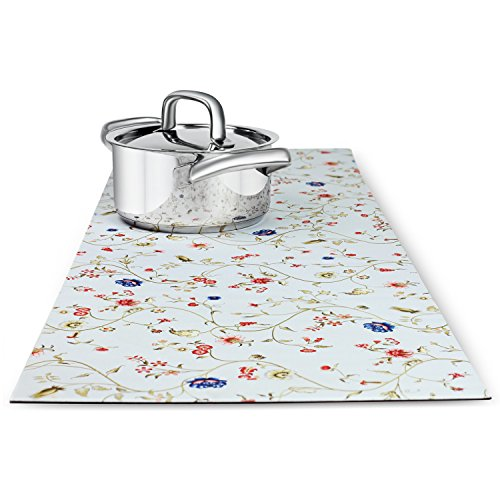 Compare Price To Hot Pad For Countertop Tragerlaw Biz