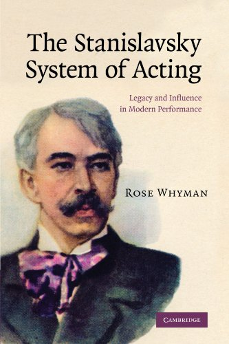 The Stanislavsky System of Acting: Legacy and Influence in Modern ()