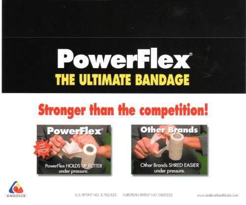 Powerflex Hand Tear Cohesive Bandage No Chew