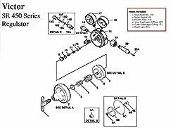 Victor SR450D Oxygen Regulator Rebuild/R...